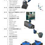 MasterCAM進階多軸銑削加工-應用及實例3